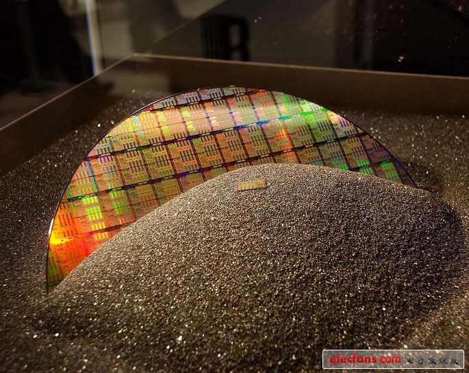 晶圓的基本原料是什么?
