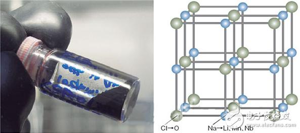 锂离子电池的最新正极材料:掺锰铌酸锂?