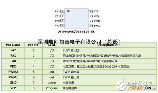 电子锁语音解决方案列举