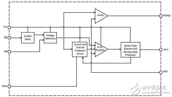 环境供电基于单片机的功率损耗