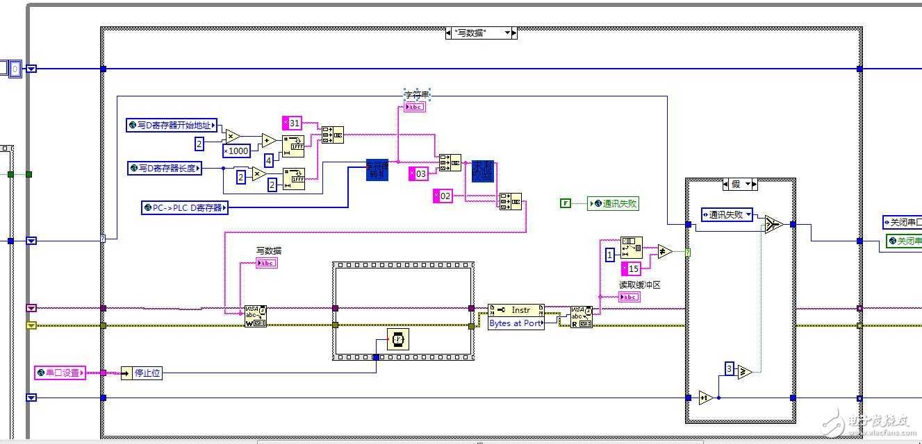 Labview与三菱FX系列PLC编程口通讯原码及测试程序