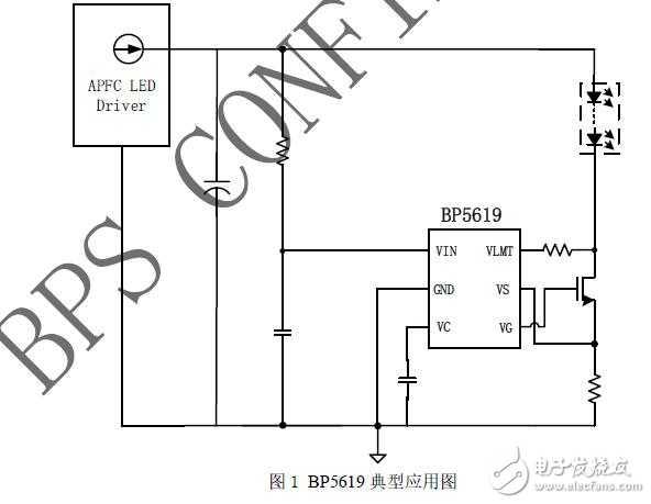 BP5619高P無頻閃 消除文波方案