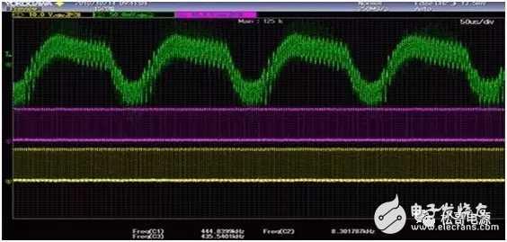 共输入电压的DC/DC变换器差频干扰