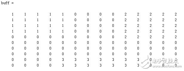 FPGA实现8连通域算法-matalb 8联通 代码测试成功 待转verilog 供大家交流学习(非matlab自带函数bwlabel)