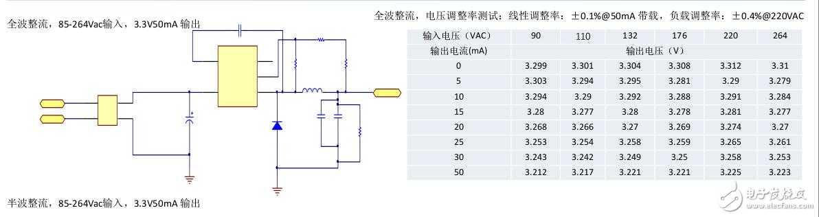BP8519C辅助供电方案