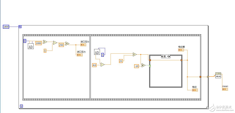 labview控制如何电磁阀