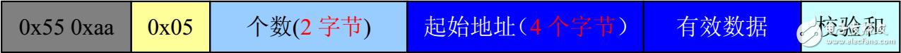 【STM32L476 Nucleo试用体验】数据保存与SD卡操作