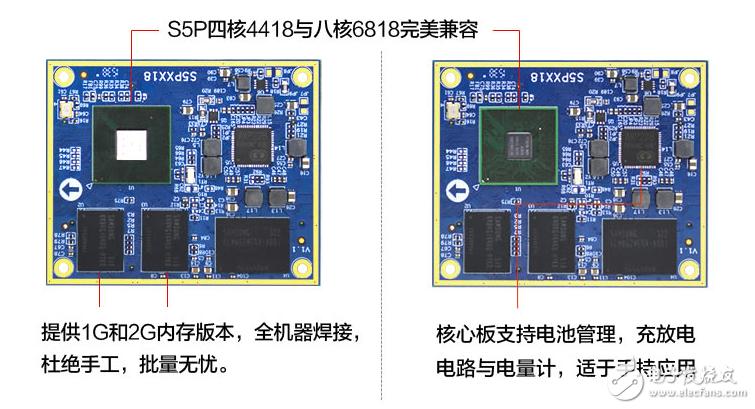 迅为电子嵌入式主板iTOP-6818开发板全新升级版