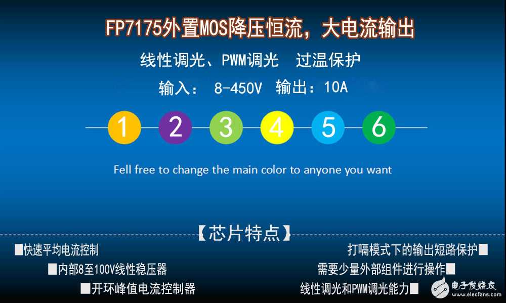 【8-100V车灯驱动方案】 大电流降压恒流LED驱动IC、过EMC测试(FP7175)