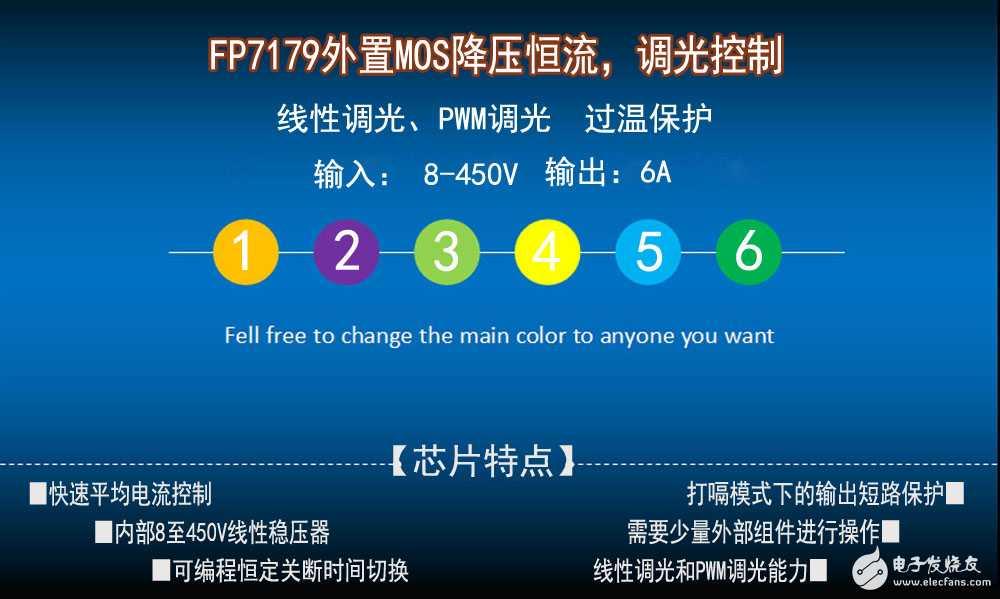 高压100V输入 降压型LED驱动IC  车灯驱动方案 过EMC测试(FP7179)