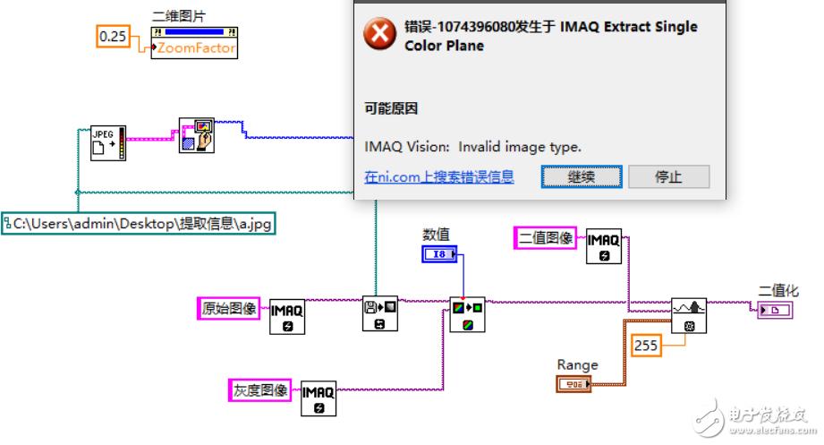 关于 IMAQ ExtractSingleColorPlane 提示无效图片类型的问题