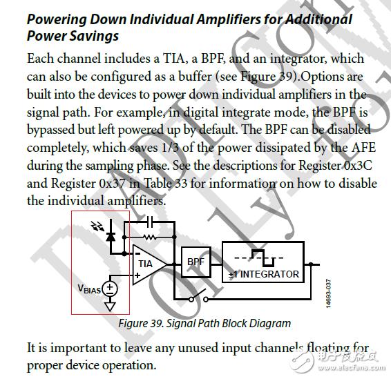 关于光电二极管的供电问题