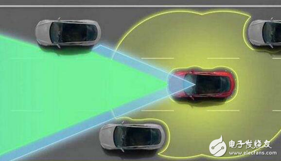 神经网络解决方案让自动驾驶成为现实