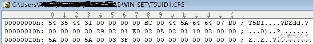 DGUS II中的CFG文件如何使用