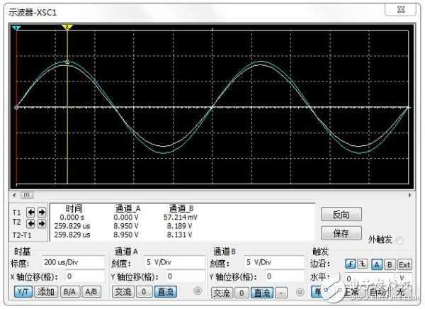 OTL音频OCL音频 甲乙类互补对称电路