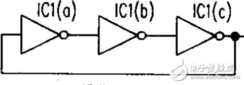 由非门构成的环形振荡器这么改变输出频率