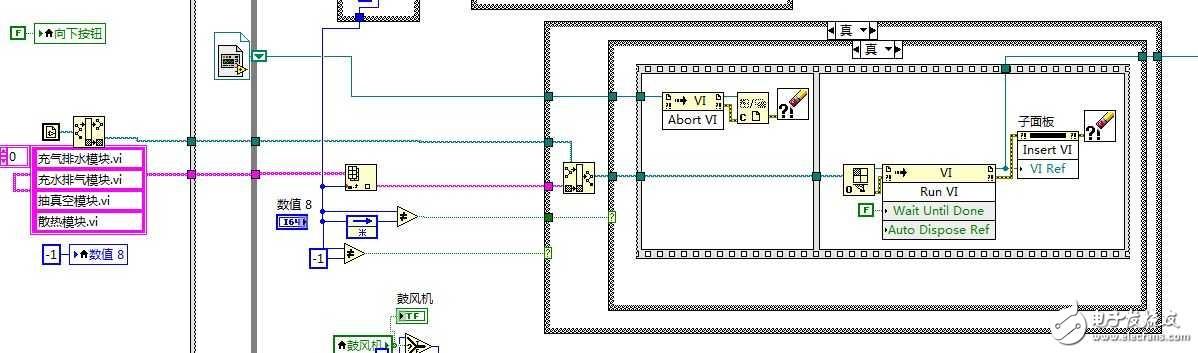 基于labview多子面板调用的设计