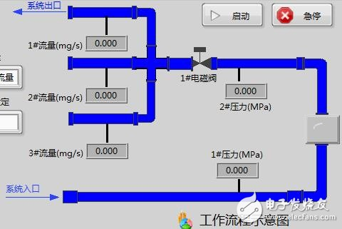 电磁阀打开后压力传感器可以瞬间恢复平稳吗?