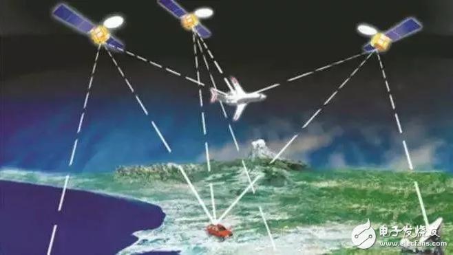 北斗科学家回应:北斗为何突然要同意与美国GPS兼容?
