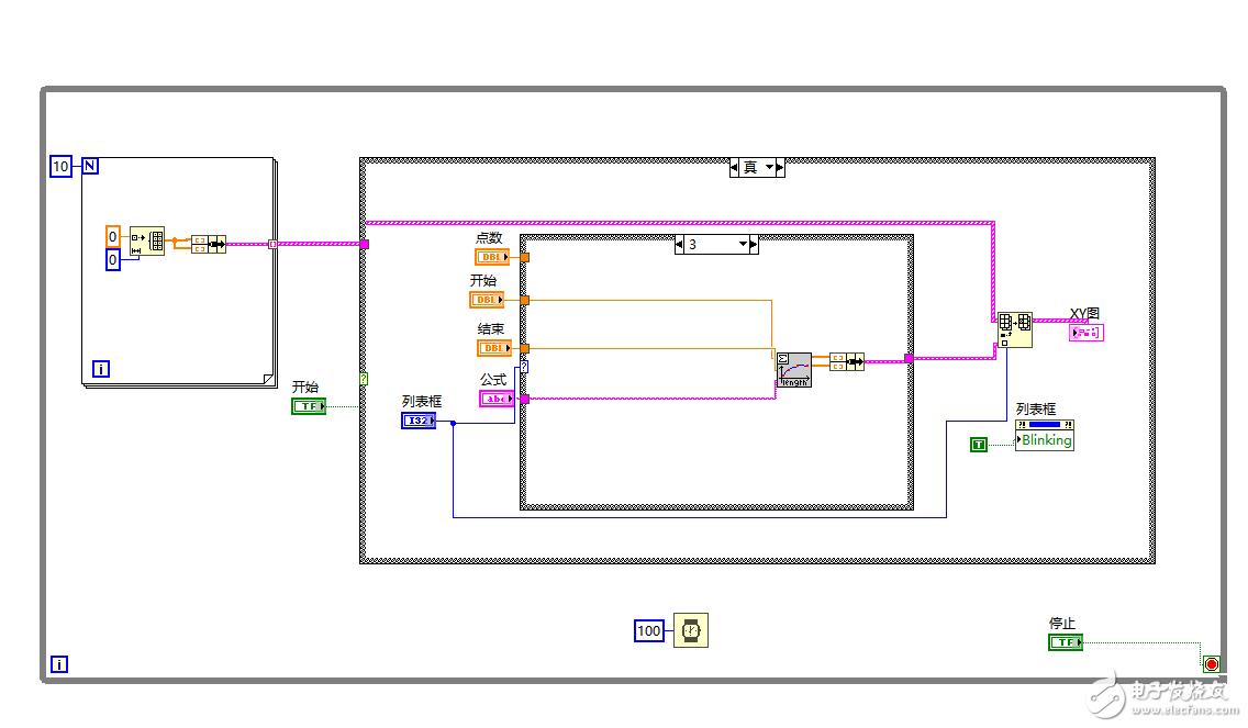 列表框与条件结构关联