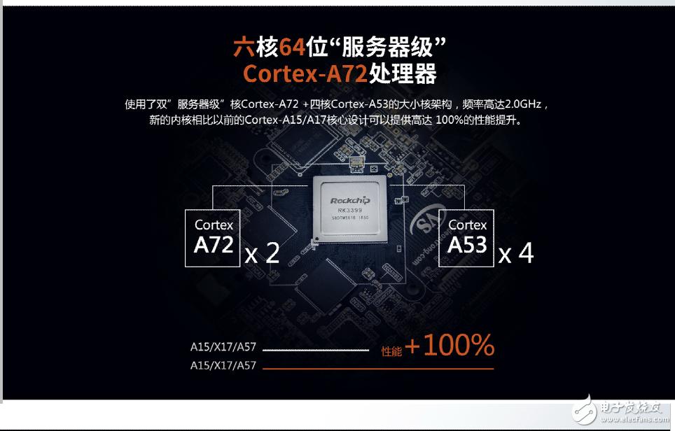 Android商显主板、嵌入式板卡视壮vs-rk3399方案浅析