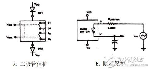 【转帖】正确认识CMOS静电和过压问题