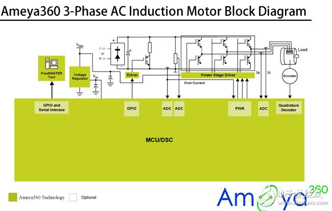 Ameya360 三相交流异步电动机解决方案