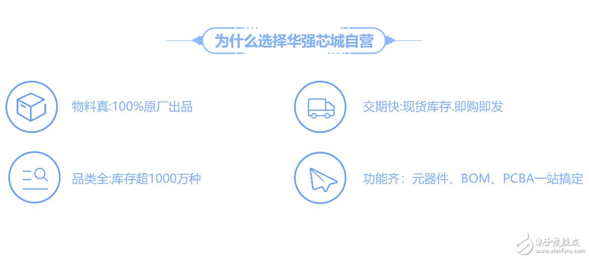 【华强芯城自营到货】顺络5大系列磁珠全新到货,价廉质优