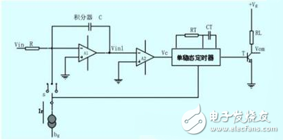 【转帖】振荡器在电路中究竟有什么作用