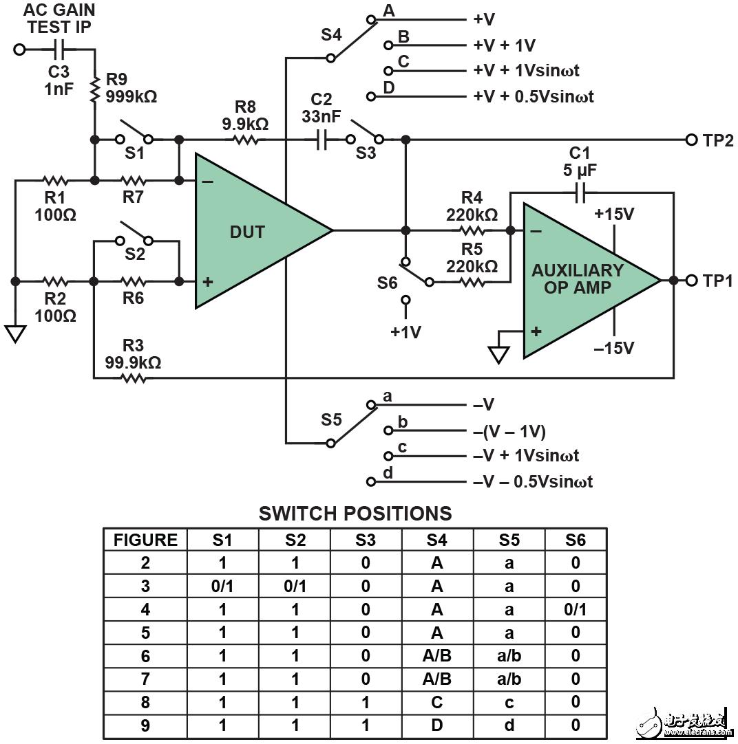 【转帖】运算放大器的简易测量