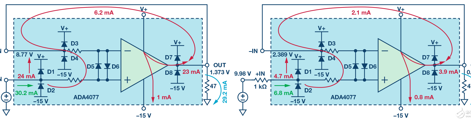 【转帖】运算放大器电源上电时序导致的风险分析