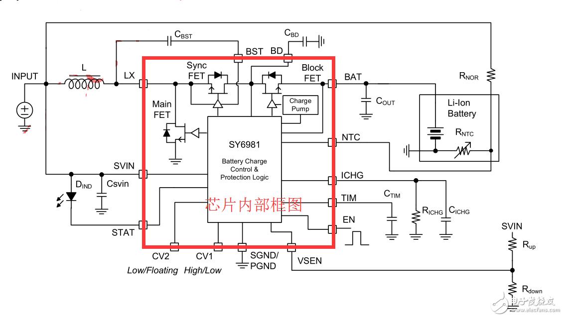 分享一颗可以兼容8.2V,8.4V,8.7V,8.8V的锂电池充电芯片支持5V输入,请问怎样使用SY6981制作5V输入的双节锂电池8.4V充电器?