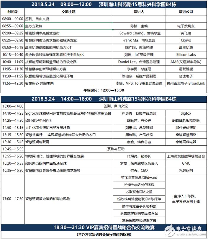 【下载】《第5届中国智慧照明高峰论坛资料分享》