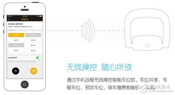 AMEYA360设计方案丨智能共享车位锁方案
