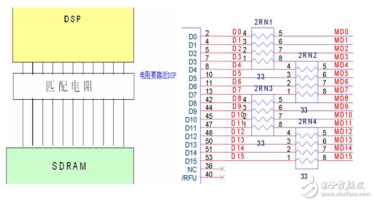【转帖】浅析EMC设计小知识