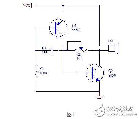 请教这个振荡过程,起振条件,维持振荡条件,另外就是那个电容充电和放电回路分别是什么?
