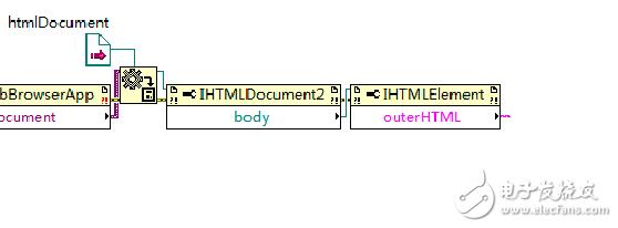 通过html控件读取网页数据的控件在哪里?