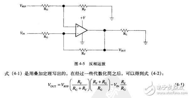 运算放大器,如何由叠加定理得出图中的公式的啊?
