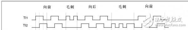 干货 | 利用STM32编码器进行任意位置确定