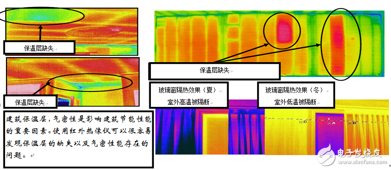 红外热像仪在建筑节能性能检测中的应用