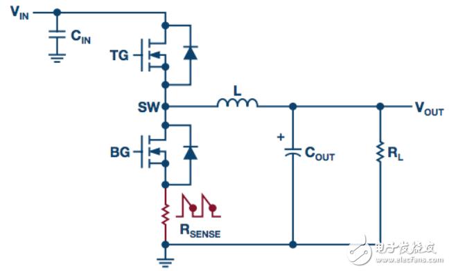 开关模式电源电流检测—— 第二部分:何处放置检测电阻