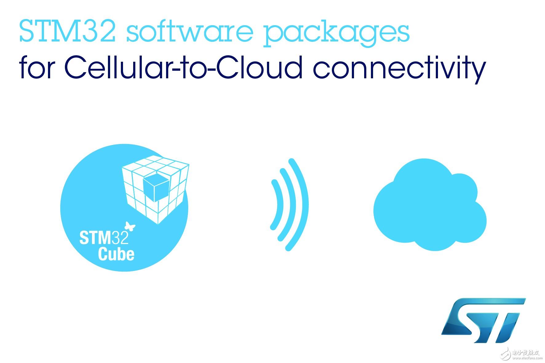 简单便捷、开箱即用的IoT连接方案——意法半导体STM32蜂窝-云端探索套件经销商到货