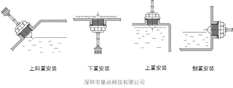 水位检测  各类水位传感器的区别