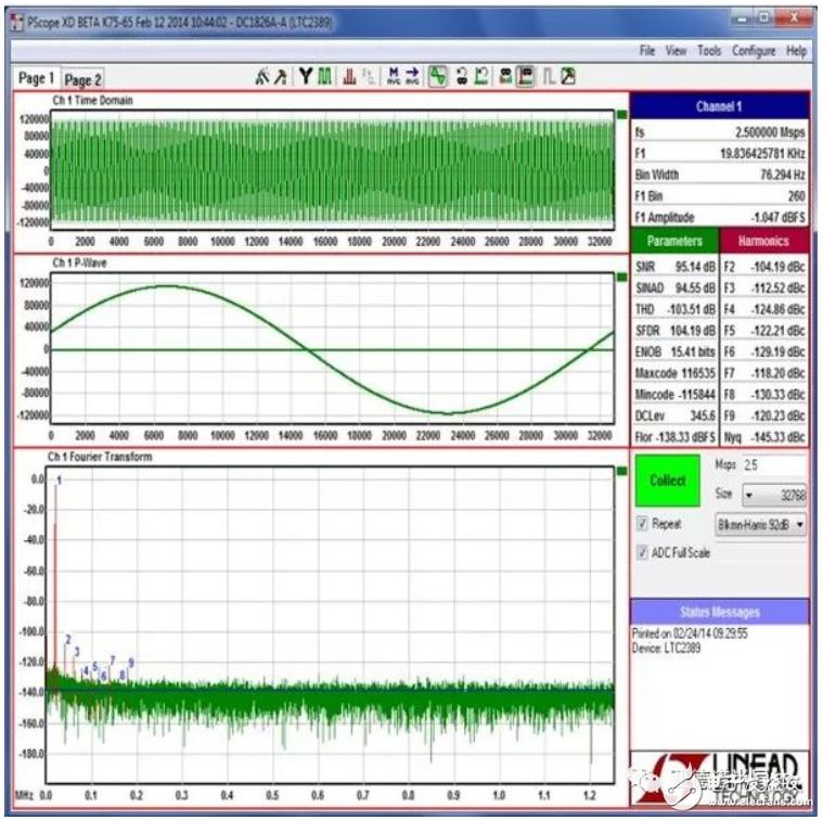 评估高性能 ADC,为何需要一个低抖动时钟?