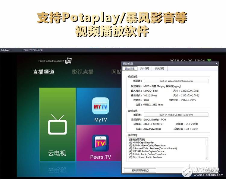 高清HDMI音视频采集与编码一体化采集卡LCC260