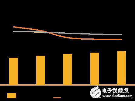 FEC筷农科技推出5大农业互联网解决方案