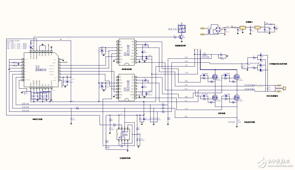 请问57.6V的电压输入全桥逆变电路为什么就输出36V了?