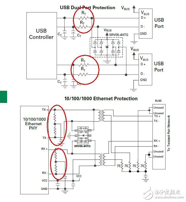 关于USB和以太网匹配电阻的疑问?