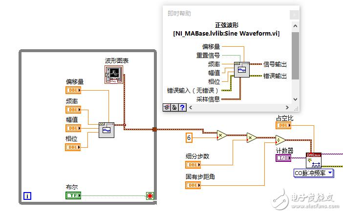 labview更改给步进电机发送脉冲的频率问题?