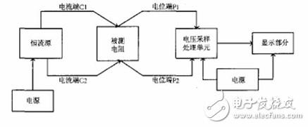 回路电阻测试仪的工作原理